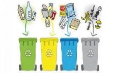 Rifiuti, smaltimento e tariffe: linee guida per la risoluzione dei problemi riguardanti la raccolta, il costo e lo smaltimento dei rifiuti speciali (ex assimilati) agli urbani.